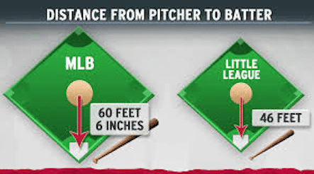 little league vs mlb