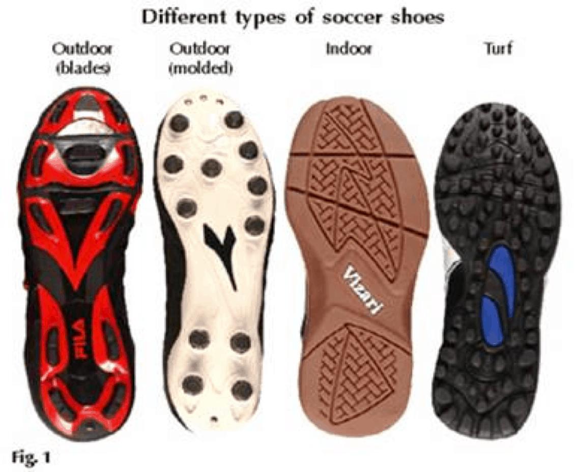 soccer shoes for baseball